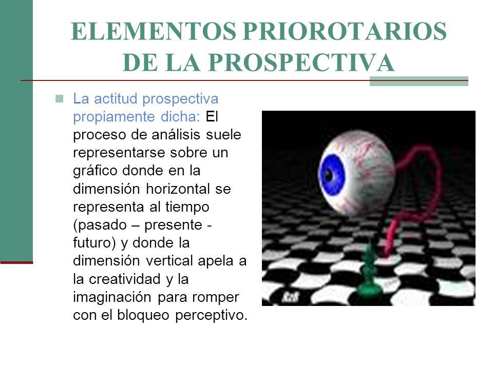 ELEMENTOS PRIOROTARIOS DE LA PROSPECTIVA