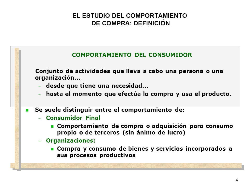EL ESTUDIO DEL COMPORTAMIENTO DE COMPRA: FINALIDAD