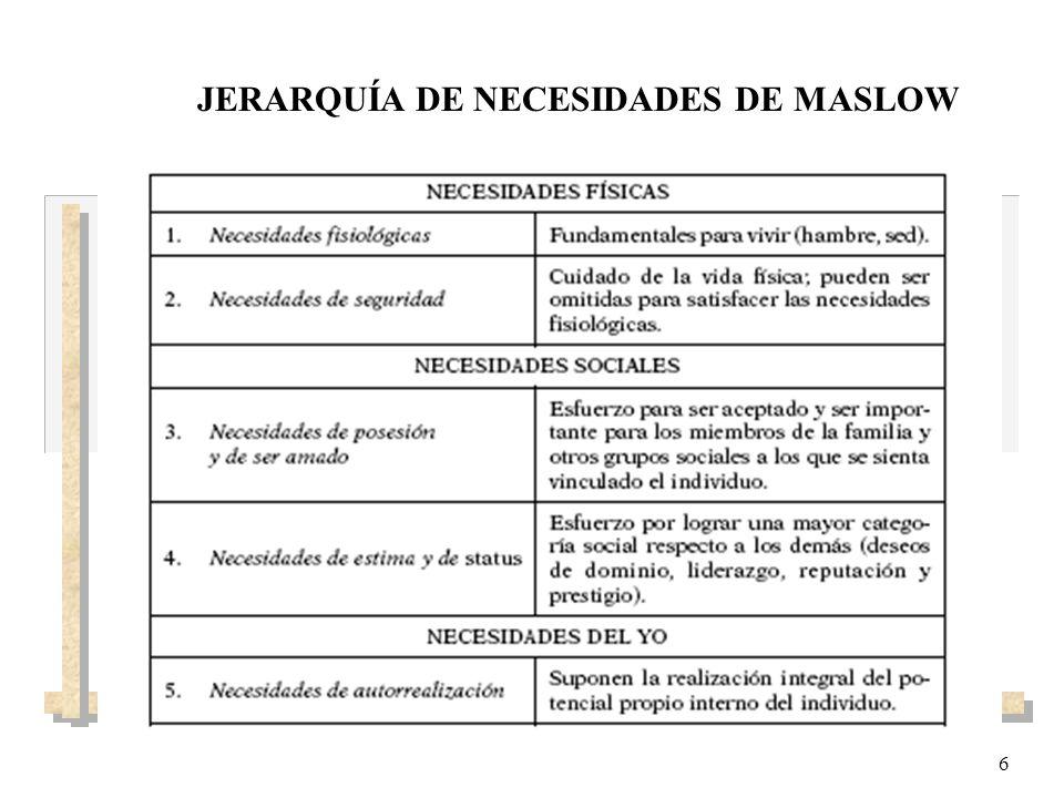 EL ESTUDIO DEL COMPORTAMIENTO DE COMPRA: CARACTERÍSTICAS