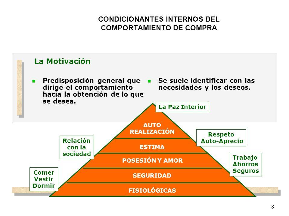 PROCESO DE COMPRA EN LOS MERCADOS DE CONSUMO