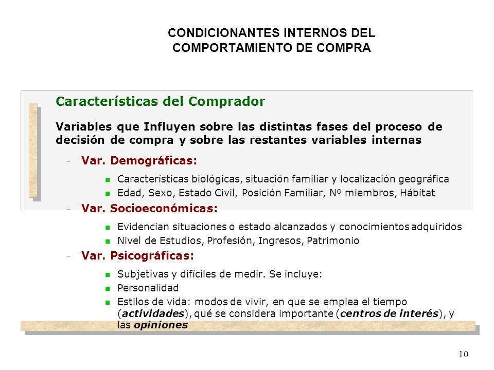 CONDICIONANTES INTERNOS DEL COMPORTAMIENTO DE COMPRA