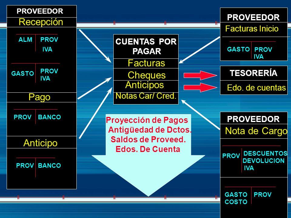Recepción Facturas Cheques Anticipos Pago Nota de Cargo Anticipo
