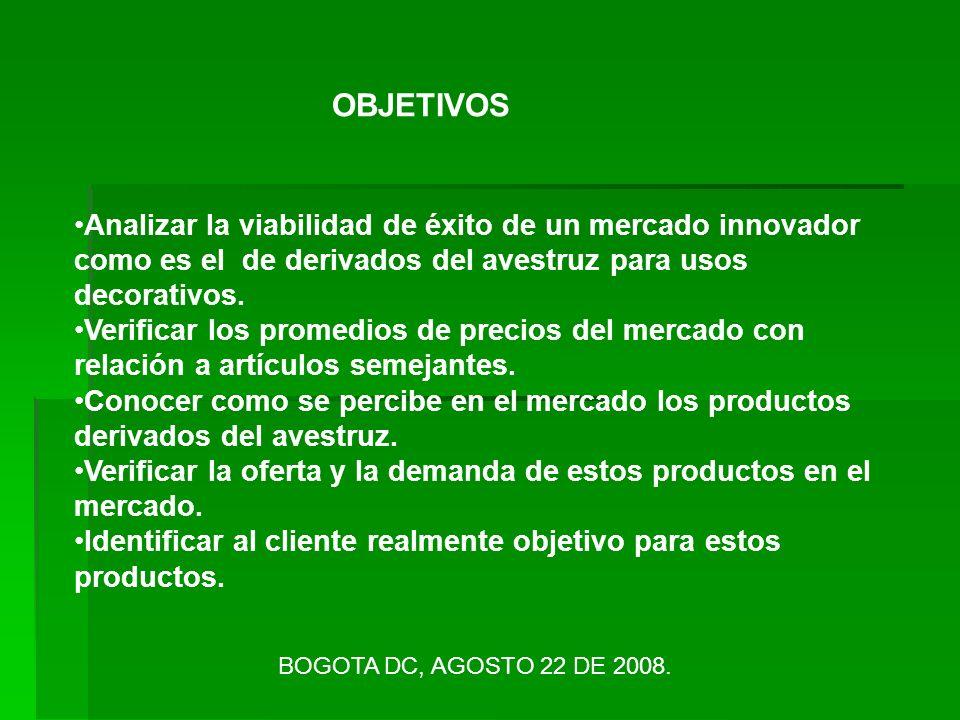 OBJETIVOS Analizar la viabilidad de éxito de un mercado innovador como es el de derivados del avestruz para usos decorativos.