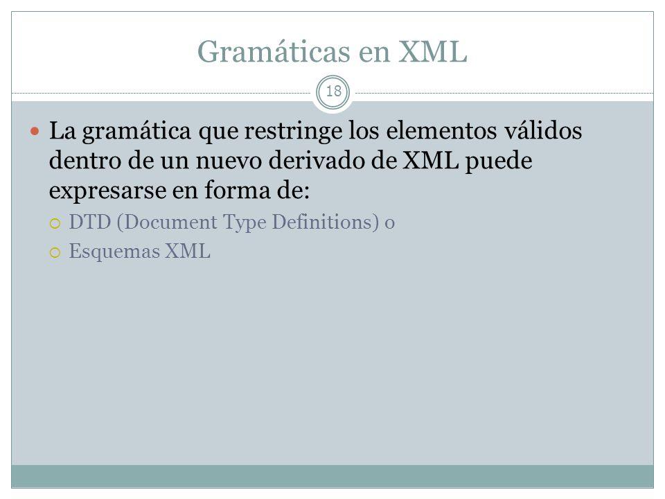 Gramáticas en XMLLa gramática que restringe los elementos válidos dentro de un nuevo derivado de XML puede expresarse en forma de: