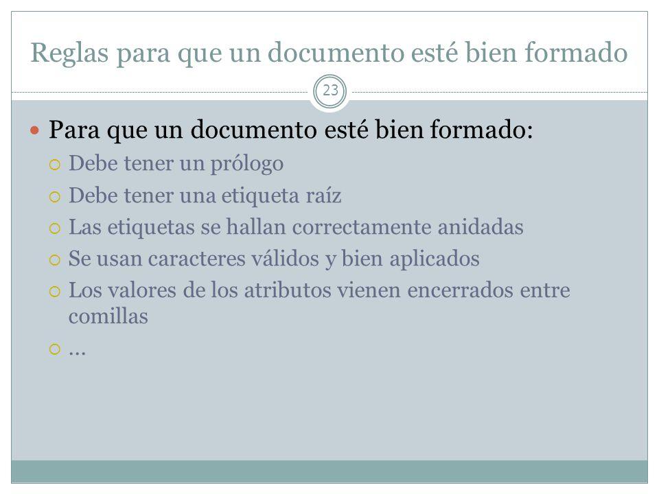 Reglas para que un documento esté bien formado