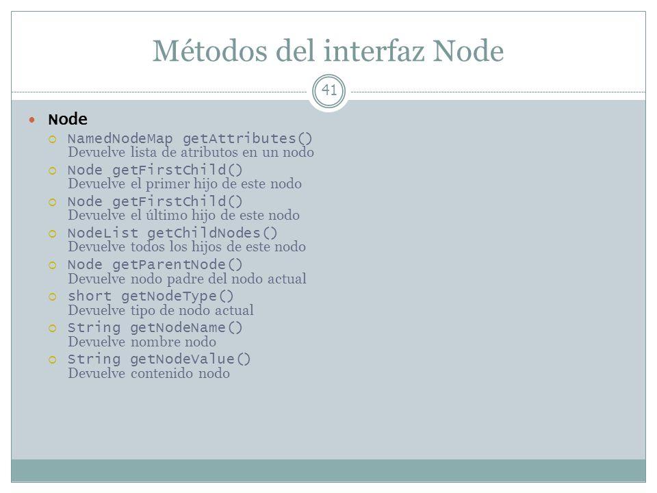 Métodos del interfaz Node