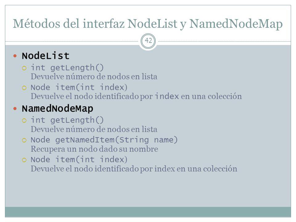 Métodos del interfaz NodeList y NamedNodeMap