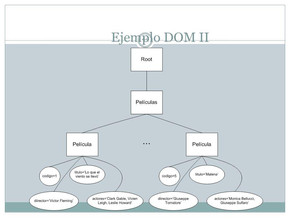 Ejemplo DOM II