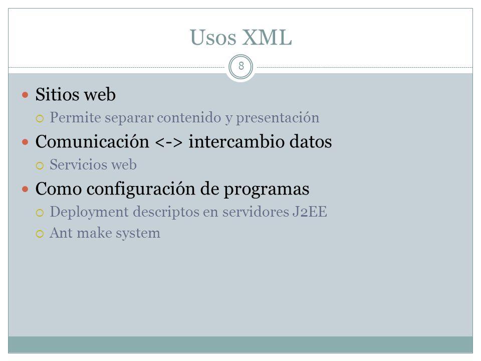 Usos XML Sitios web Comunicación <-> intercambio datos