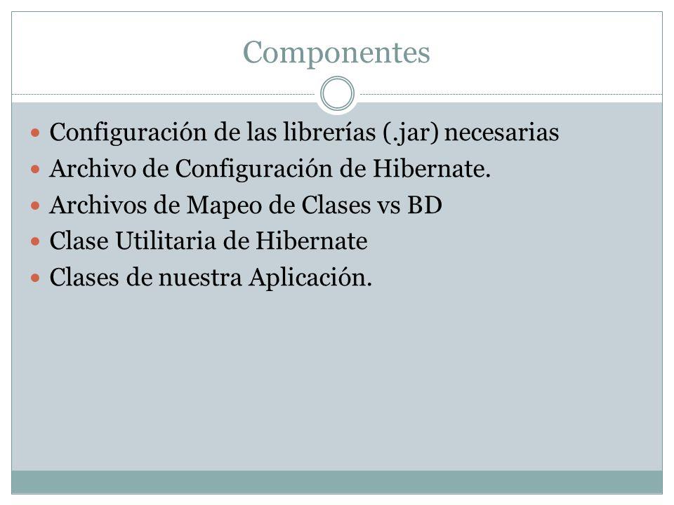 Componentes Configuración de las librerías (.jar) necesarias