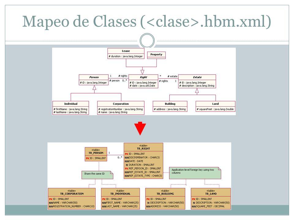 Mapeo de Clases (<clase>.hbm.xml)