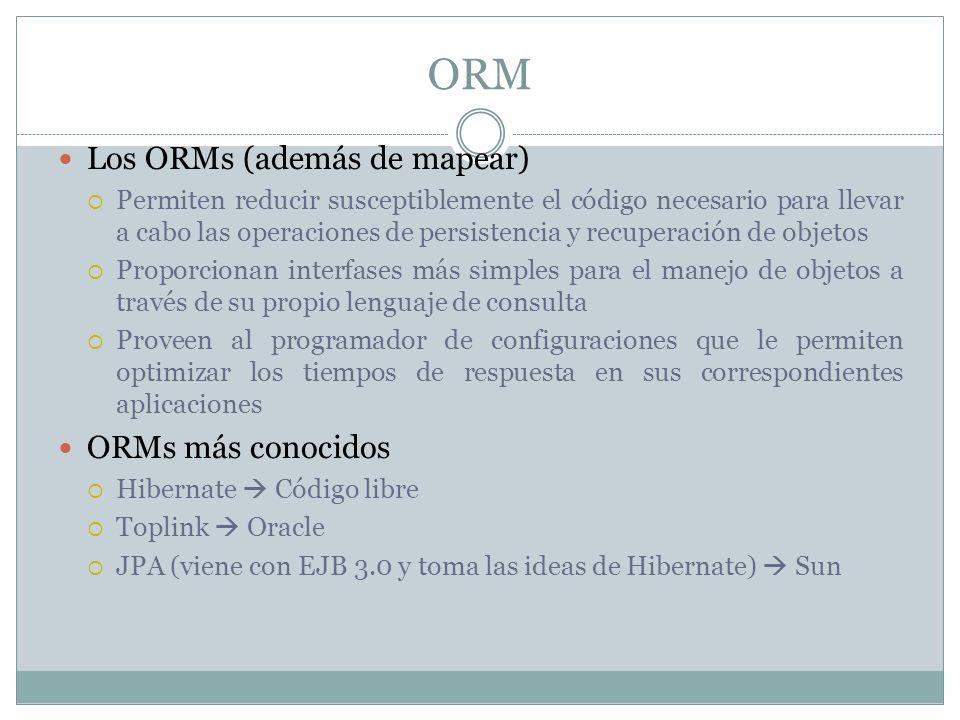 ORM Los ORMs (además de mapear) ORMs más conocidos