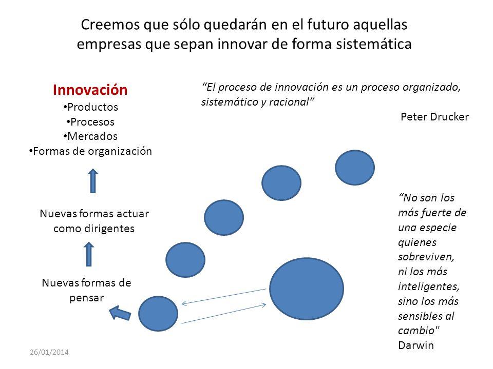 Creemos que sólo quedarán en el futuro aquellas empresas que sepan innovar de forma sistemática