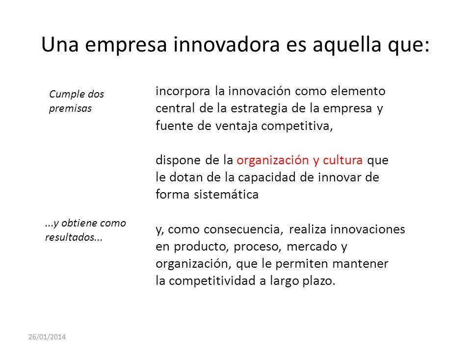 Una empresa innovadora es aquella que: