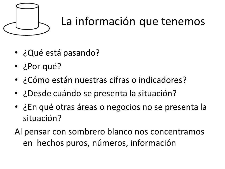 La información que tenemos