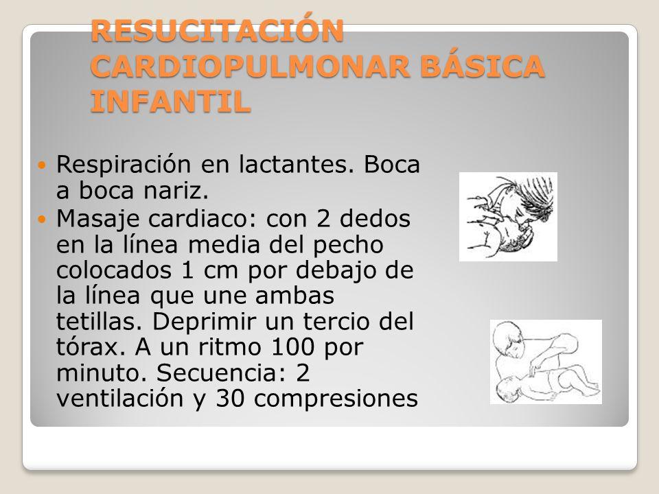 RESUCITACIÓN CARDIOPULMONAR BÁSICA INFANTIL