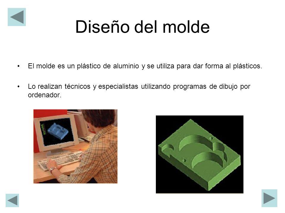 Diseño del molde El molde es un plástico de aluminio y se utiliza para dar forma al plásticos.