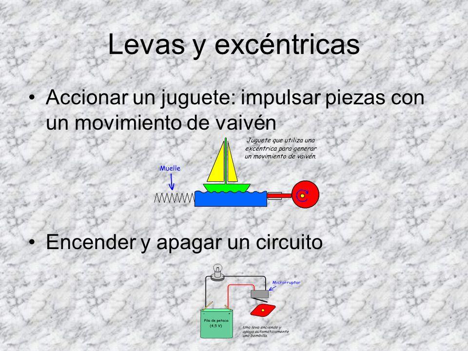 Levas y excéntricas Accionar un juguete: impulsar piezas con un movimiento de vaivén.