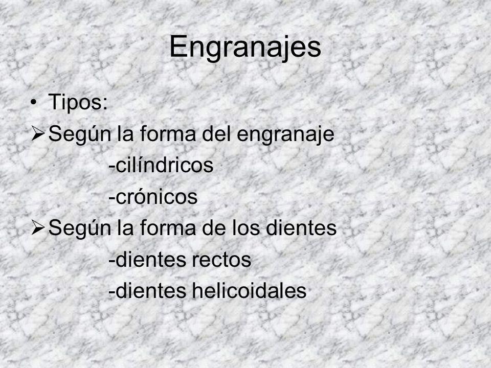 Engranajes Tipos: Según la forma del engranaje -cilíndricos -crónicos