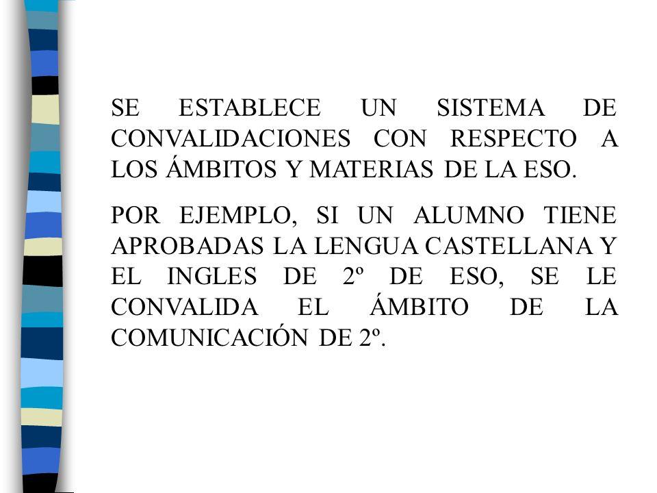 SE ESTABLECE UN SISTEMA DE CONVALIDACIONES CON RESPECTO A LOS ÁMBITOS Y MATERIAS DE LA ESO.