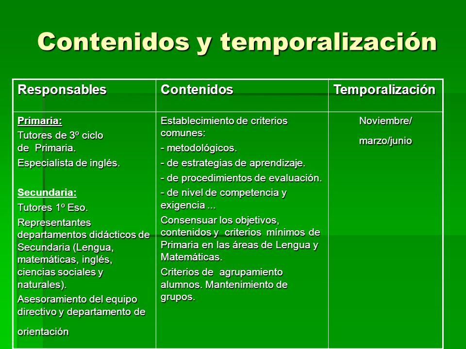 Contenidos y temporalización