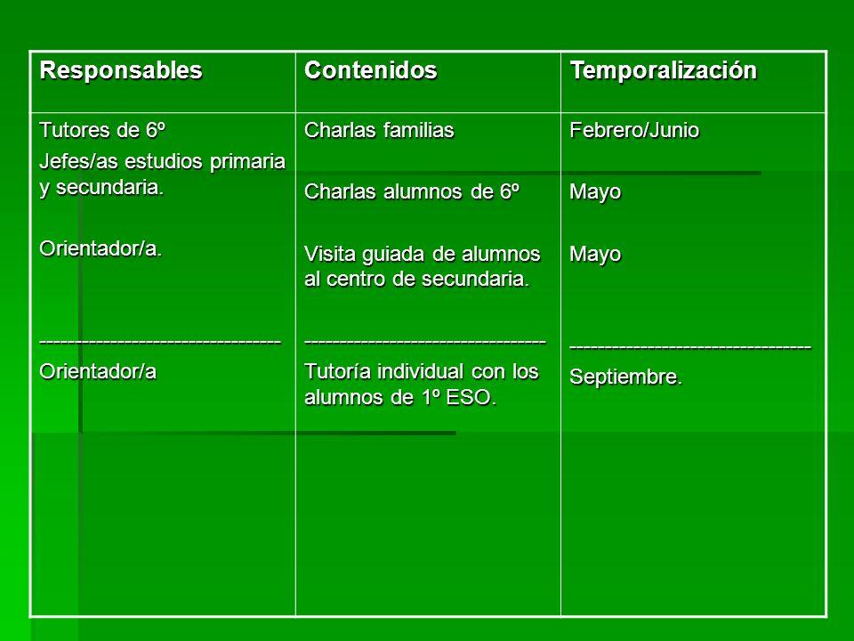 Responsables Contenidos Temporalización Tutores de 6º