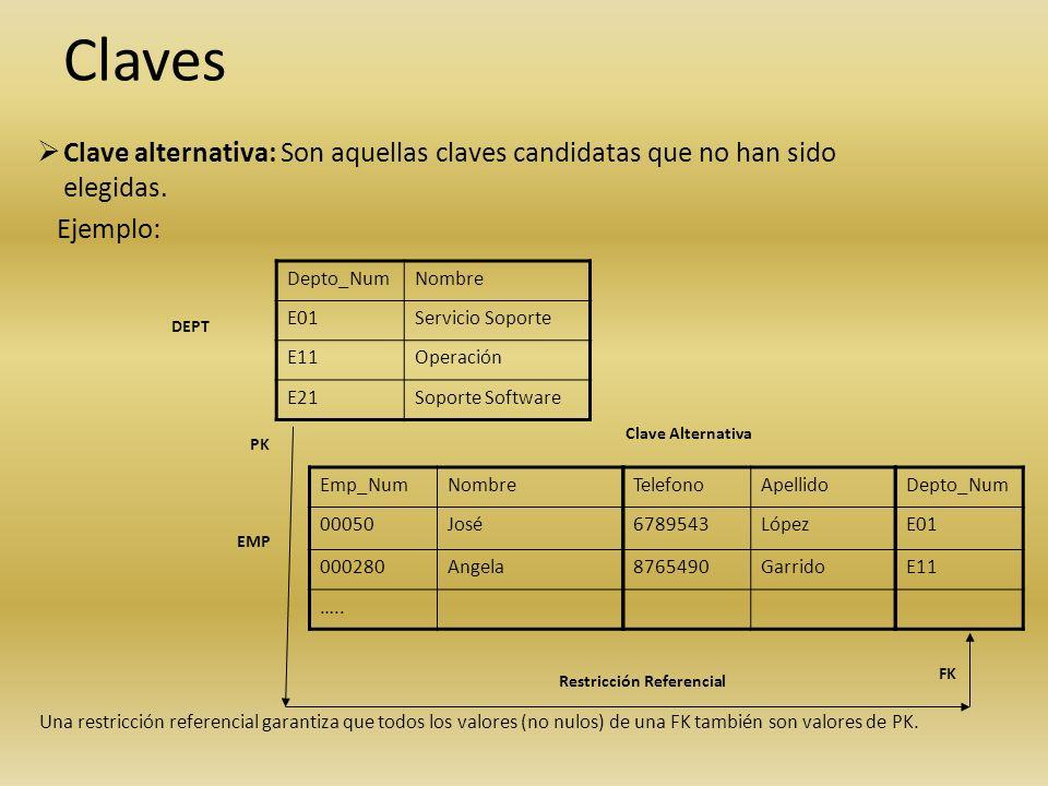 Claves Clave alternativa: Son aquellas claves candidatas que no han sido elegidas. Ejemplo: Depto_Num.