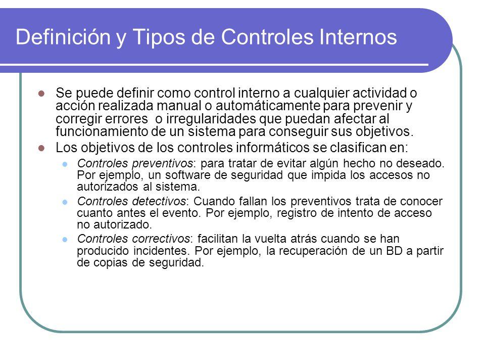 Definición y Tipos de Controles Internos