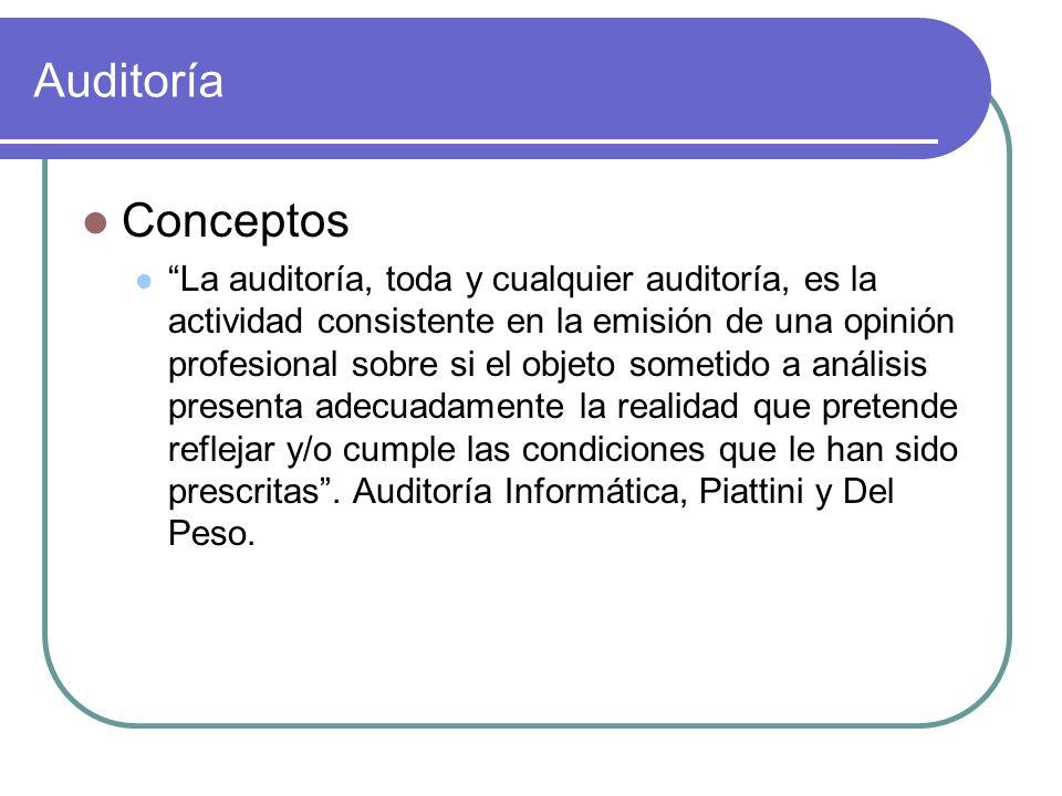 Auditoría Conceptos.