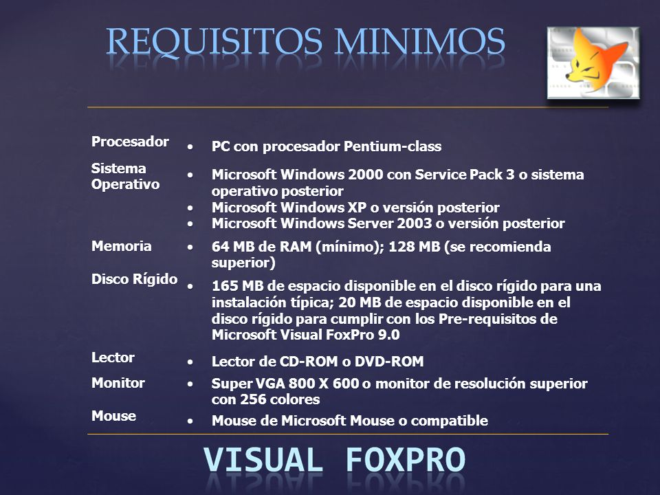 REQUISITOS MINIMOS Procesador PC con procesador Pentium-class