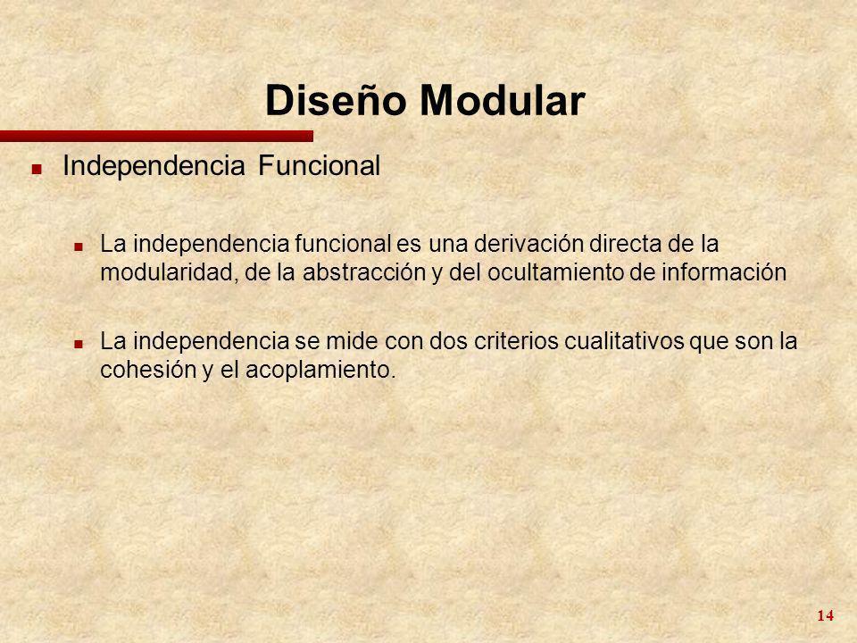 Diseño Modular Independencia Funcional