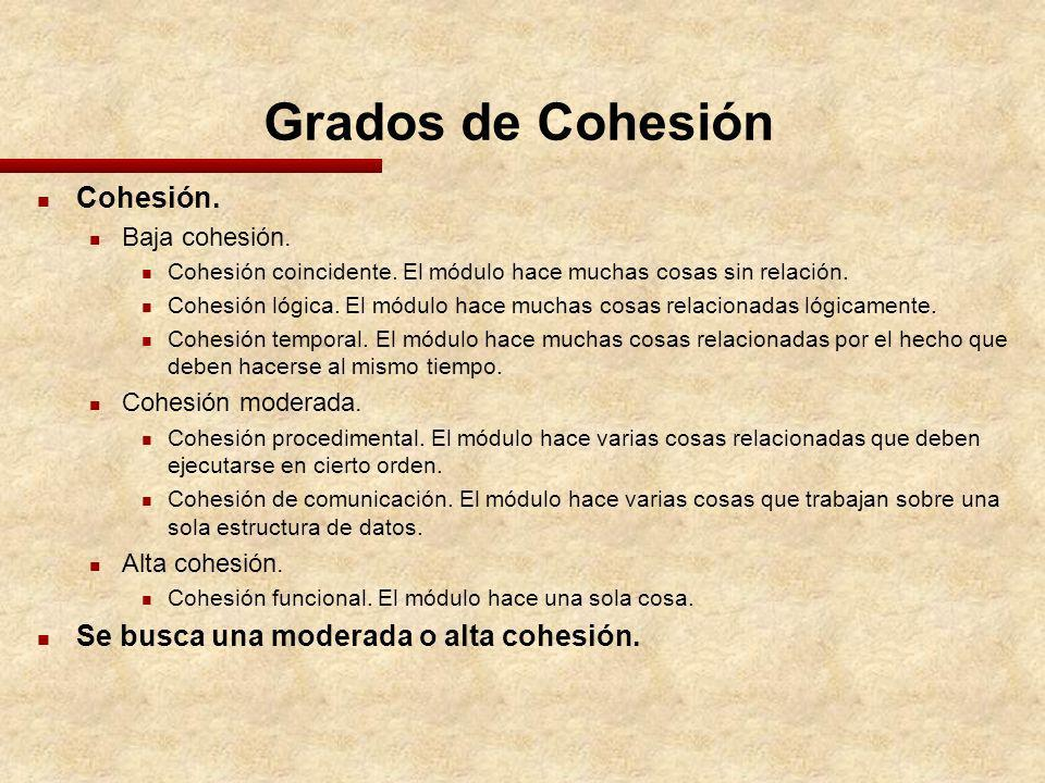 Grados de Cohesión Cohesión. Se busca una moderada o alta cohesión.