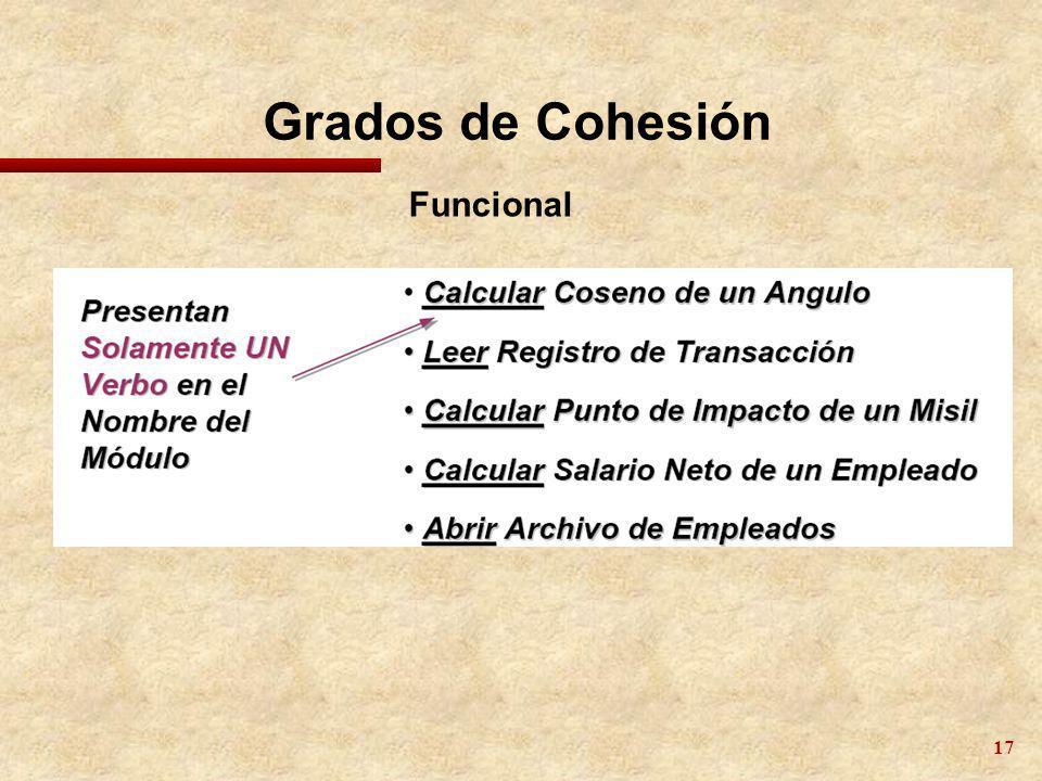Grados de Cohesión Funcional
