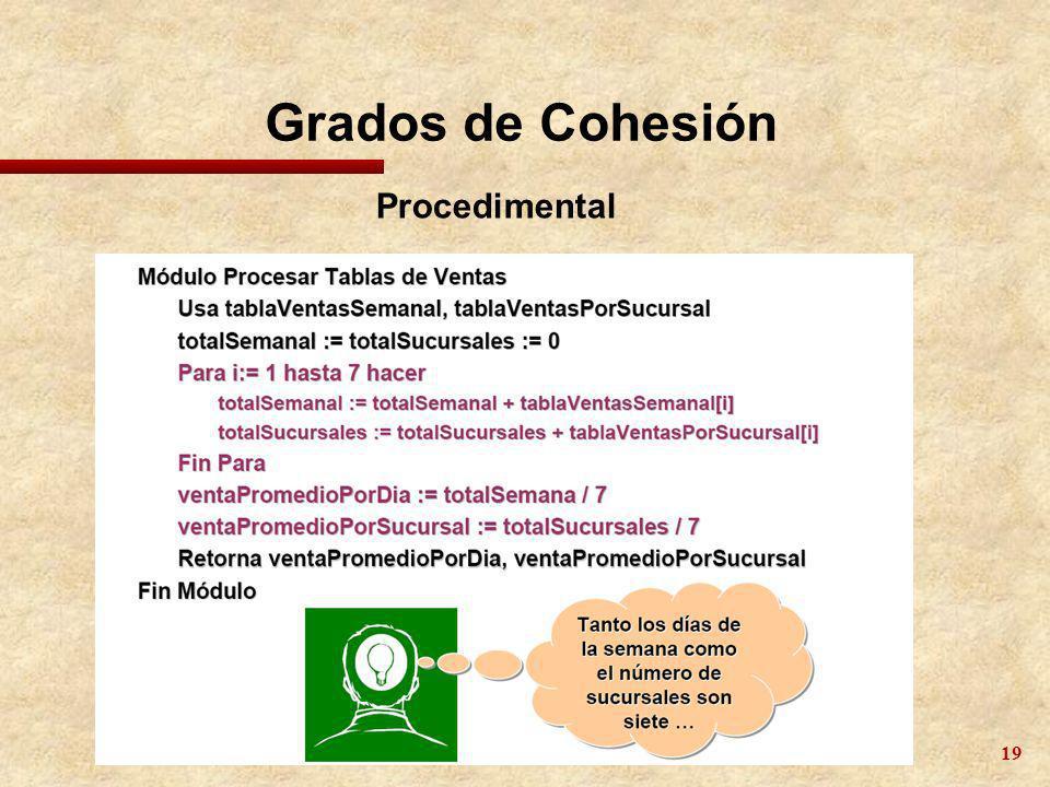 Grados de Cohesión Procedimental