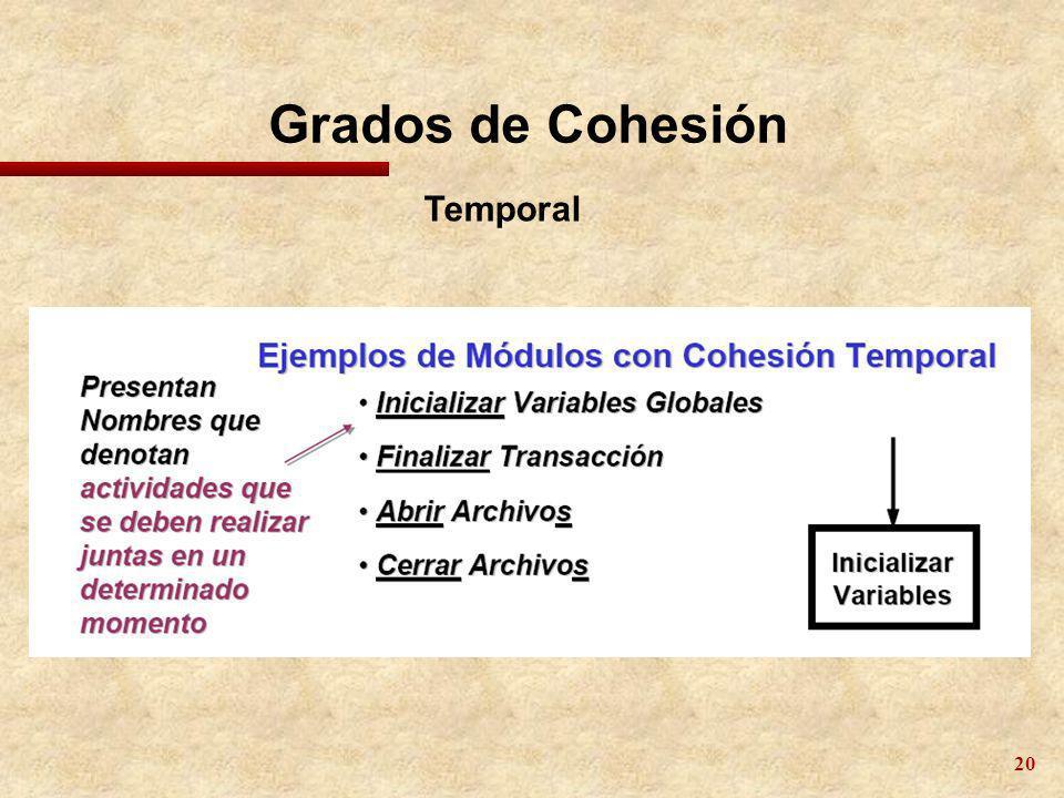 Grados de Cohesión Temporal