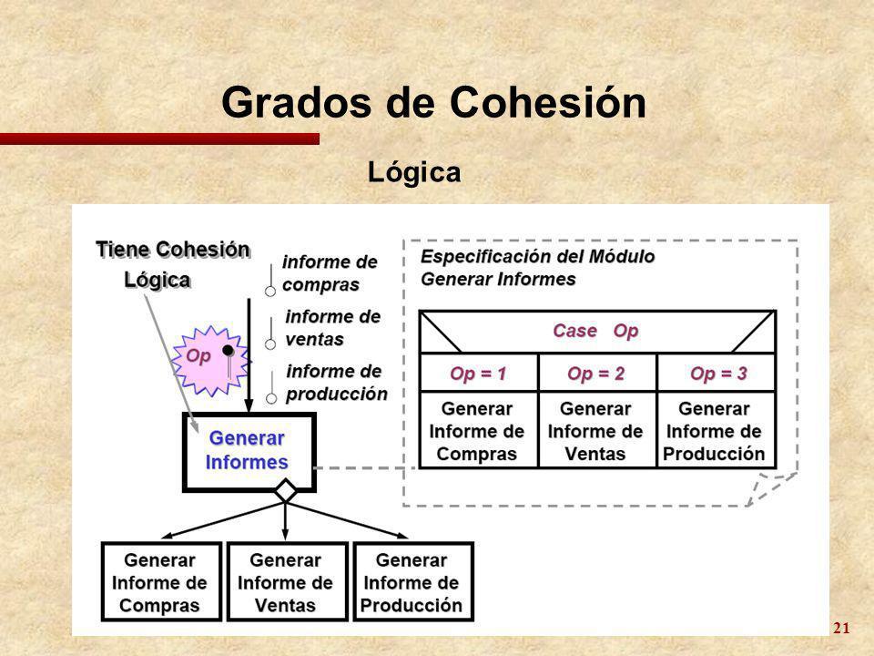 Grados de Cohesión Lógica