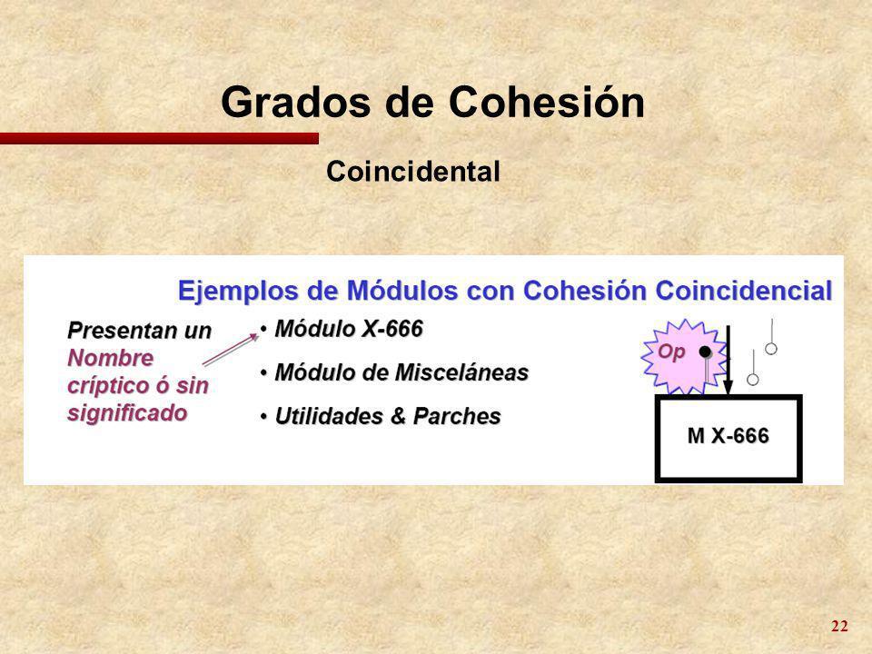 Grados de Cohesión Coincidental