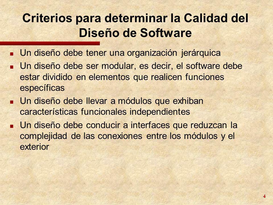 Criterios para determinar la Calidad del Diseño de Software