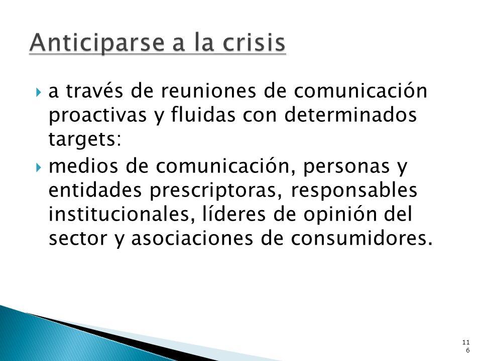 Anticiparse a la crisis