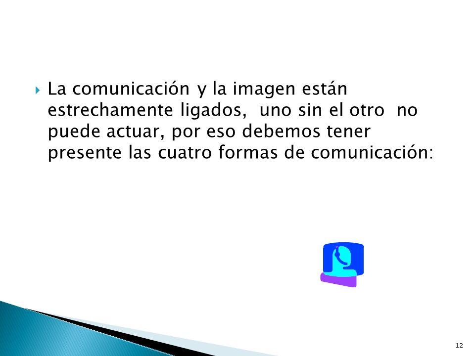 La comunicación y la imagen están estrechamente ligados, uno sin el otro no puede actuar, por eso debemos tener presente las cuatro formas de comunicación: