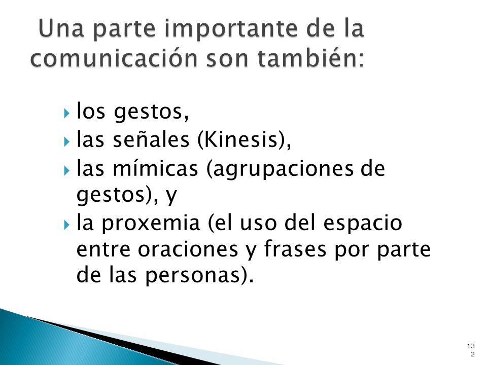 Una parte importante de la comunicación son también:
