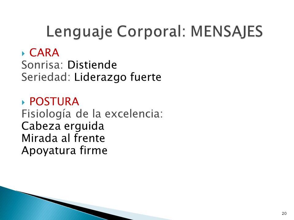 Lenguaje Corporal: MENSAJES