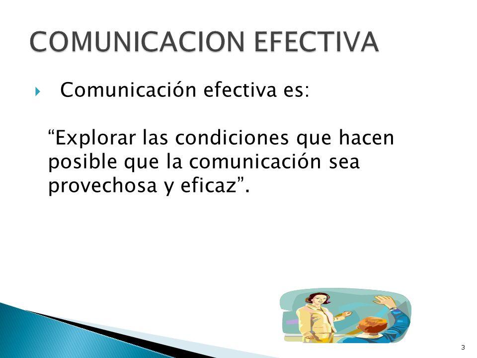 COMUNICACION EFECTIVA