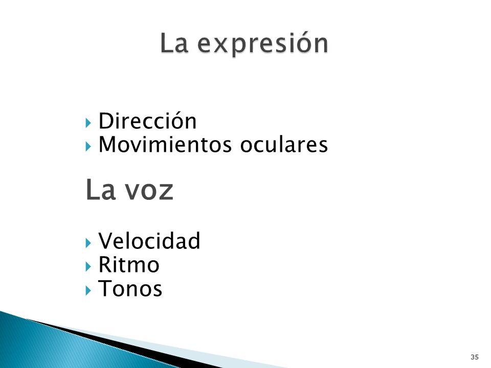 La voz La expresión Dirección Movimientos oculares Velocidad Ritmo