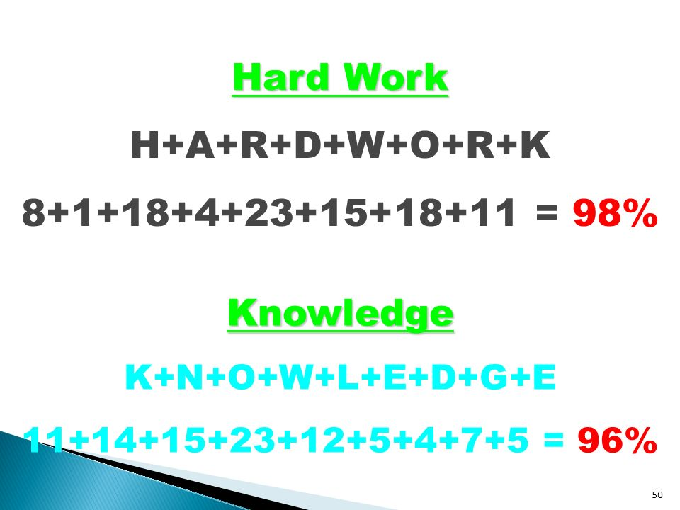 Hard Work H+A+R+D+W+O+R+K 8+1+18+4+23+15+18+11 = 98% Knowledge