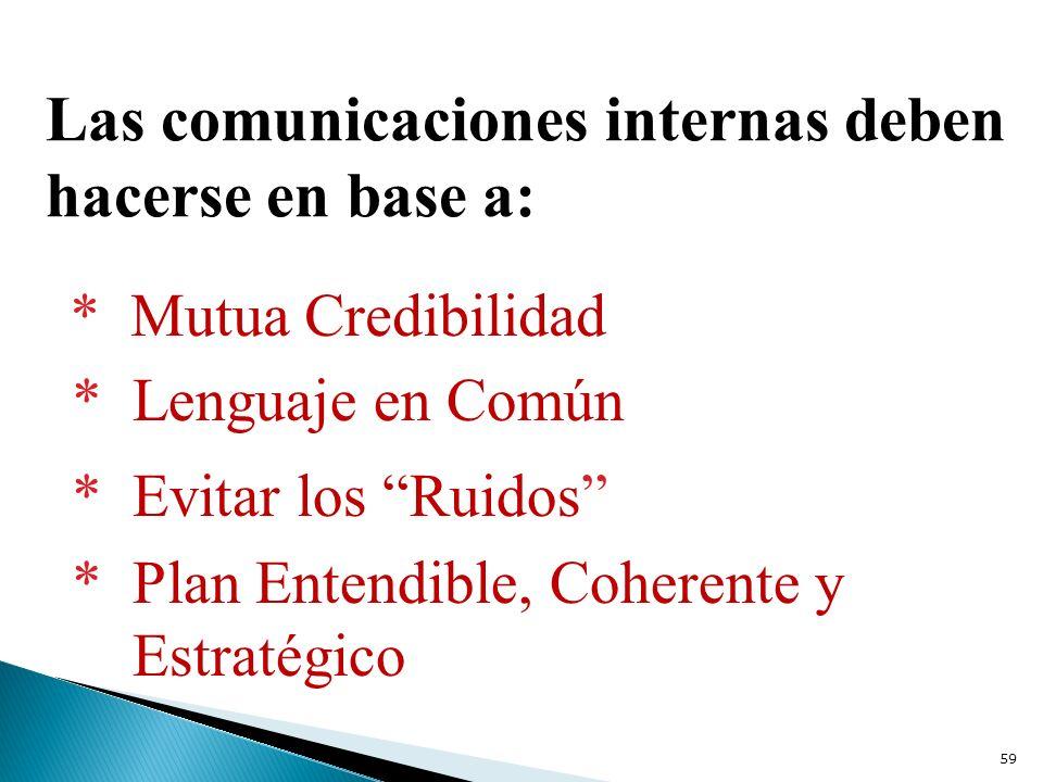Las comunicaciones internas deben hacerse en base a: