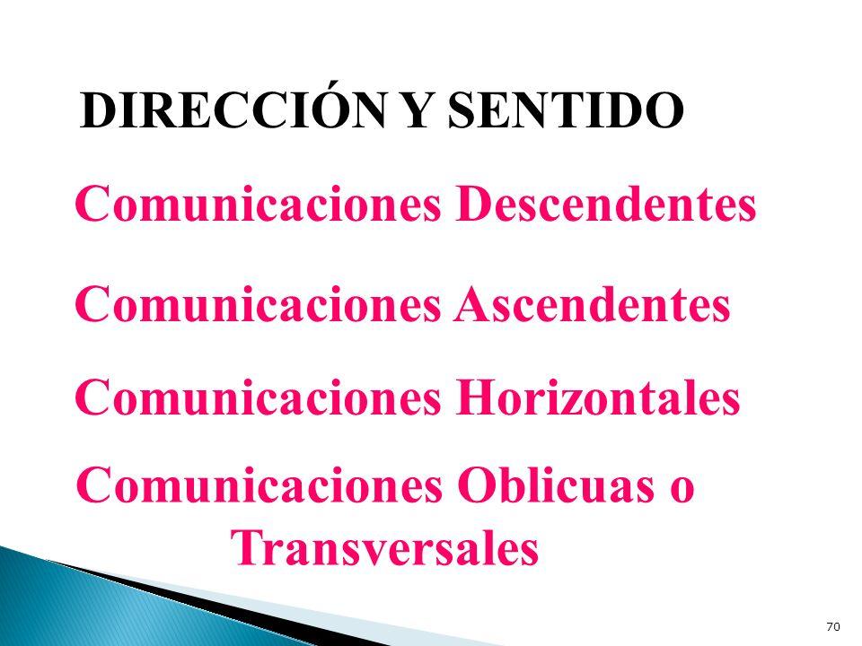Comunicaciones Oblicuas o