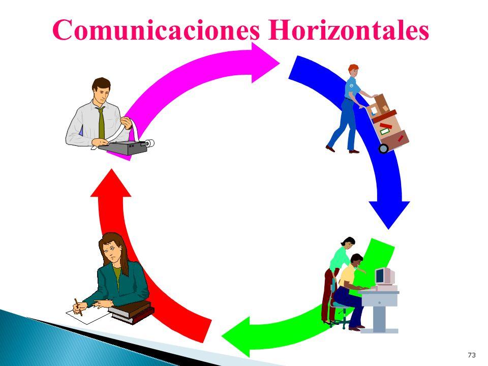 Comunicaciones Horizontales