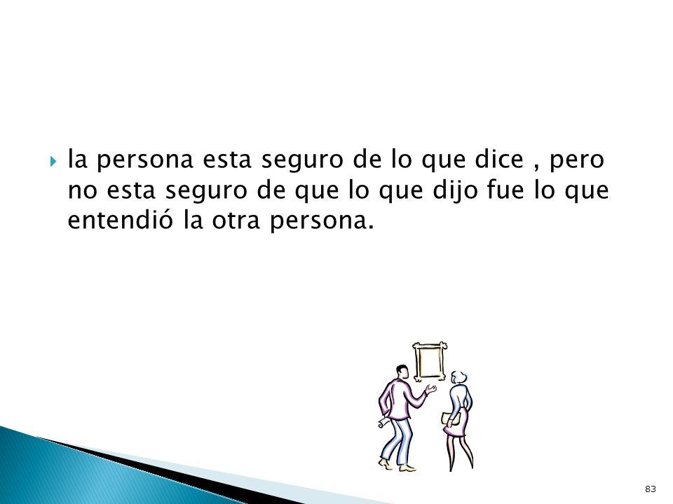 la persona esta seguro de lo que dice , pero no esta seguro de que lo que dijo fue lo que entendió la otra persona.