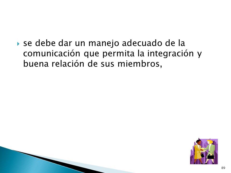 se debe dar un manejo adecuado de la comunicación que permita la integración y buena relación de sus miembros,